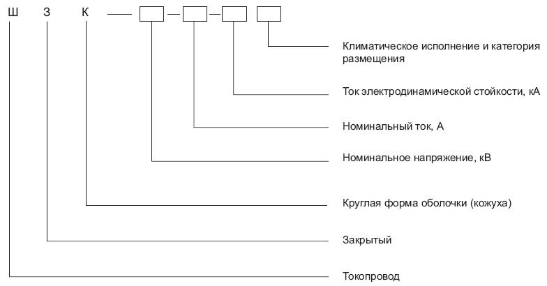 http://shinoprovod.ru/img/content/moselec_naing1.jpg
